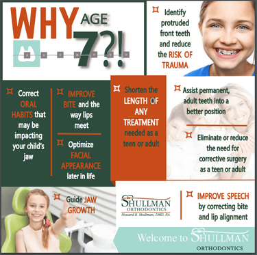 Why Age Seven? The Optimal Age For Your ...